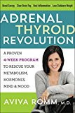 adrenal thyroid solution